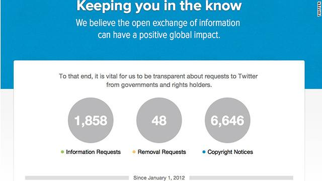 130128181941-twitter-transparency-report-story-top