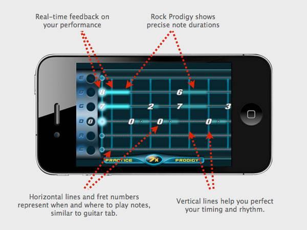 rock-prodigy-ipad-app
