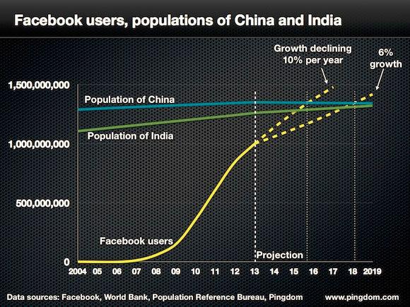世界人口日_2012年世界人口数