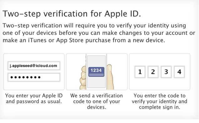verification Apple