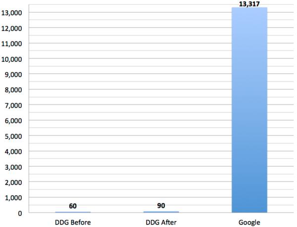 Microsoft-Excel-600x459