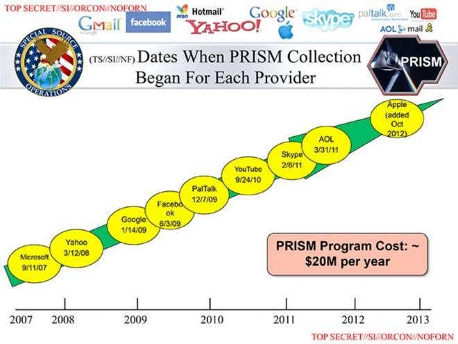 prism-slide-5_verge_super_wide