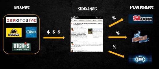 sidelines2