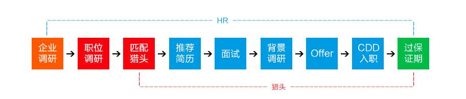lieshang01