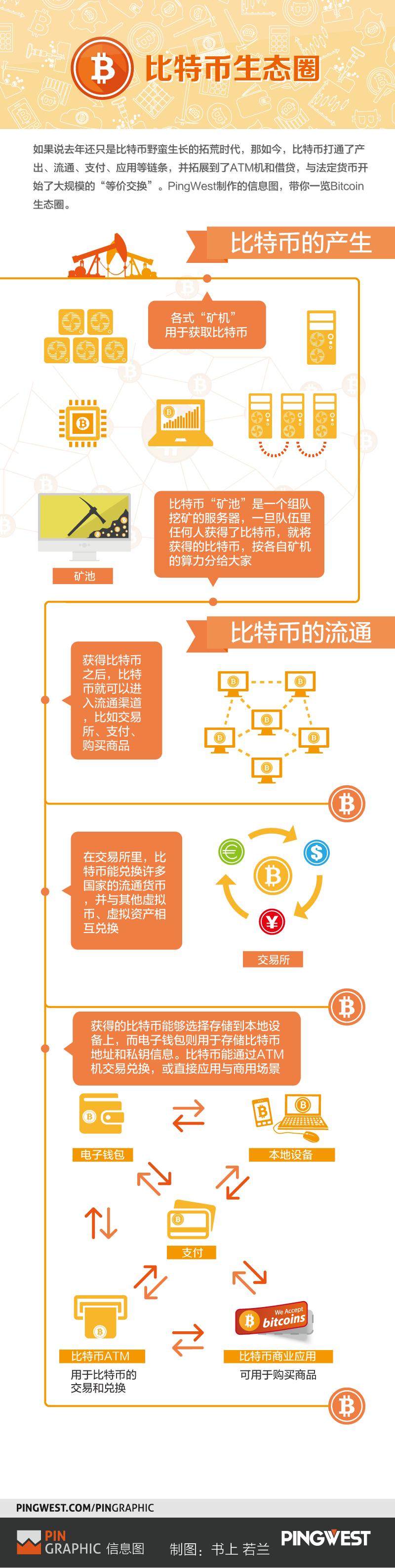 bitcoin-4-01