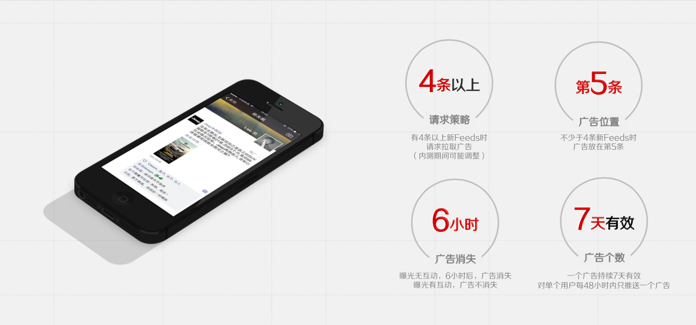 wechat-advertisement-how-to-work-4
