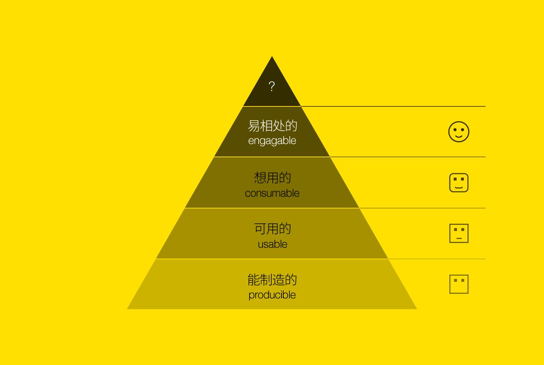 yangxi 1