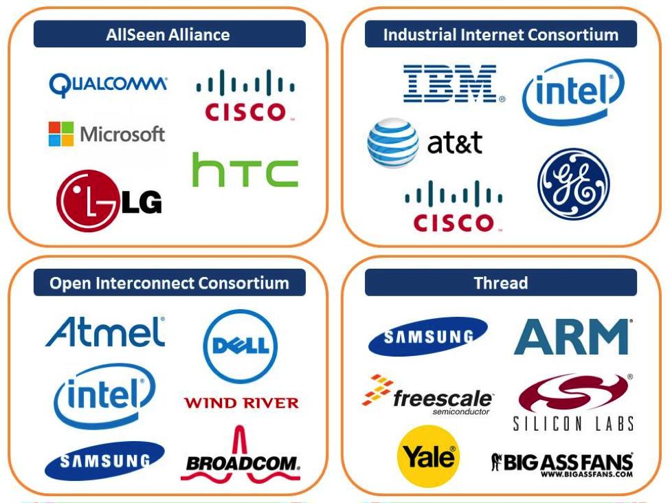 主流的物联网标准联盟