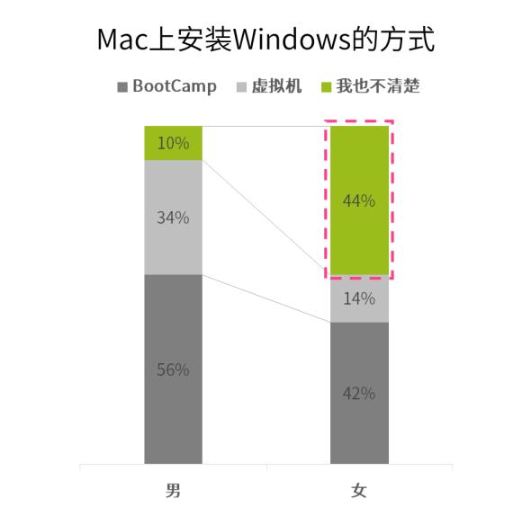 Mac 9