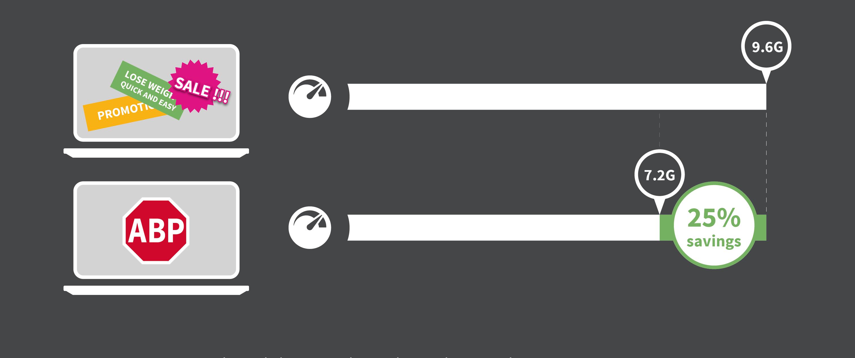 ABP_Infographic_Efficiency 3