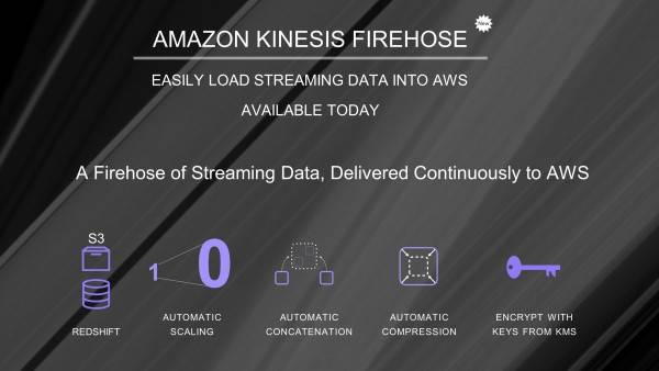 AMAZON-KINESIS-FIREHOSE