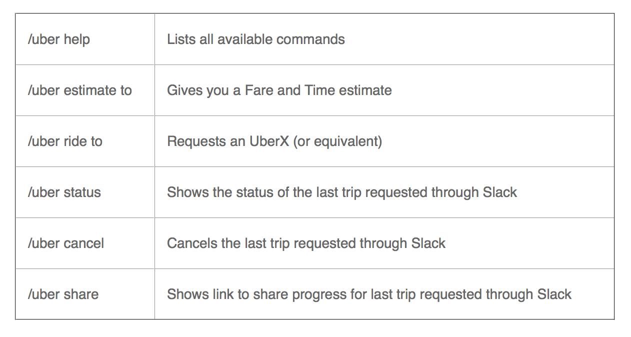 slack-on-uber