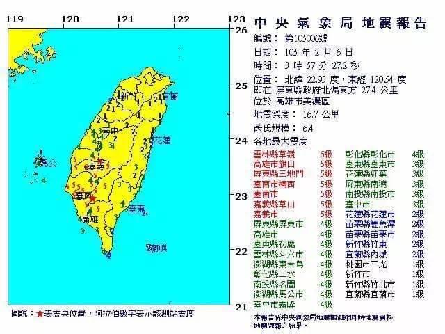 taipei gaoxiong earthquake