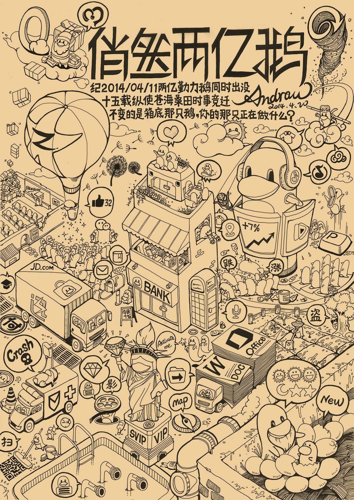 QQ同时在线人数突破2亿时戴永裕的作品:两亿鹅