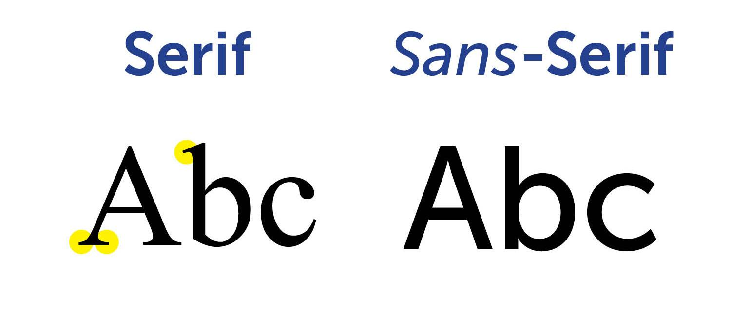 Serif-SansSerif-Graphic1