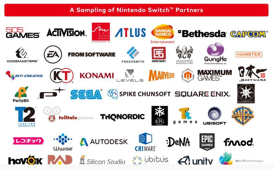 nintendo switch partner