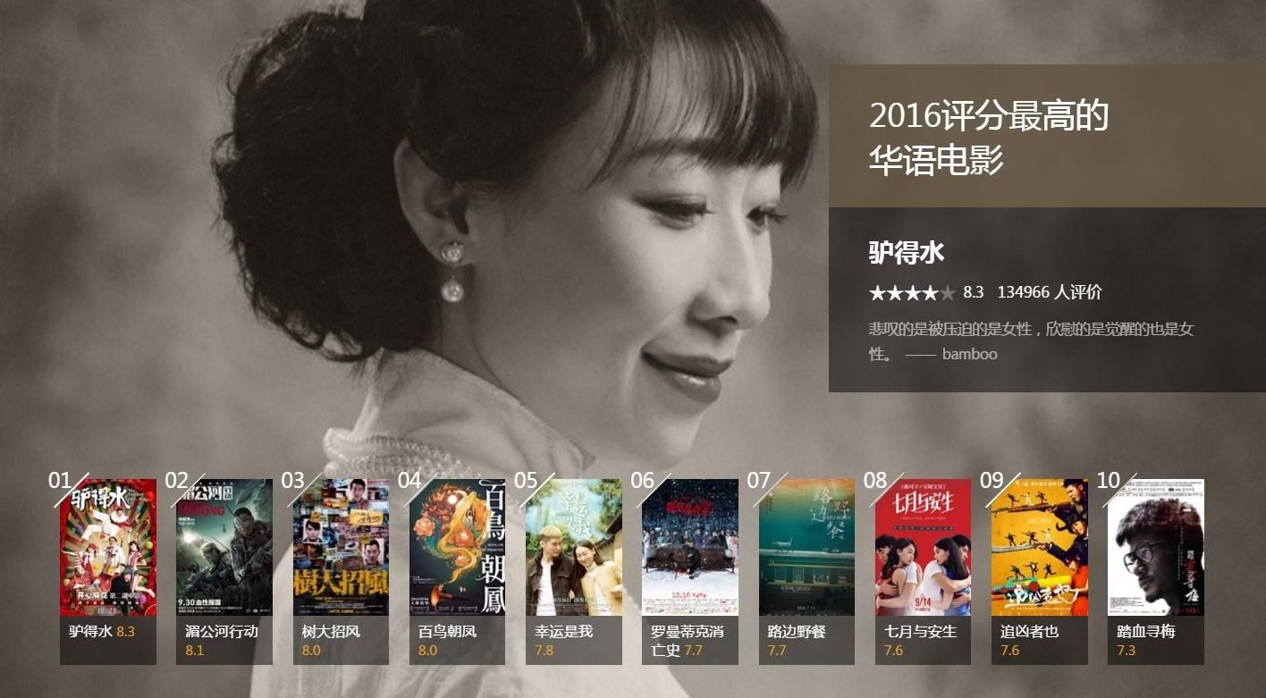 china movie 2016