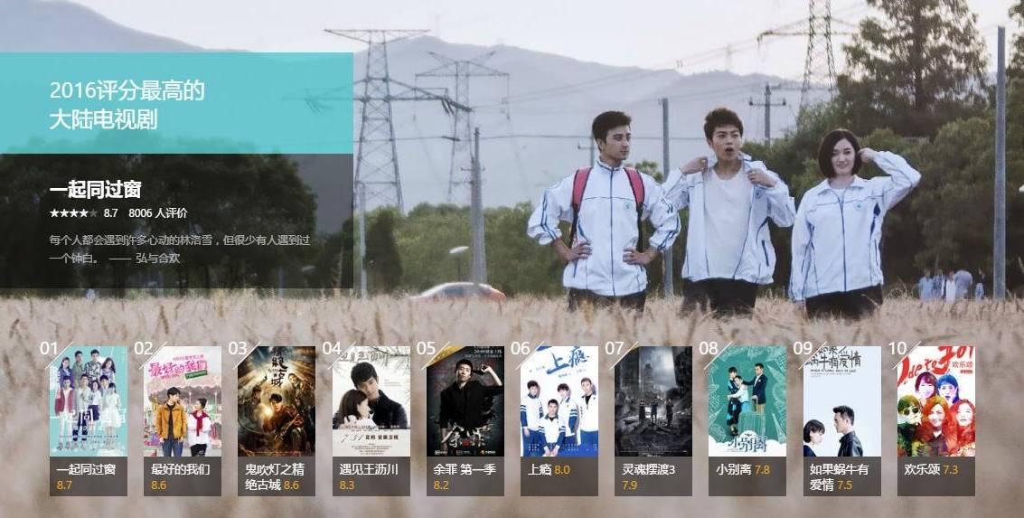 china tv series 2016