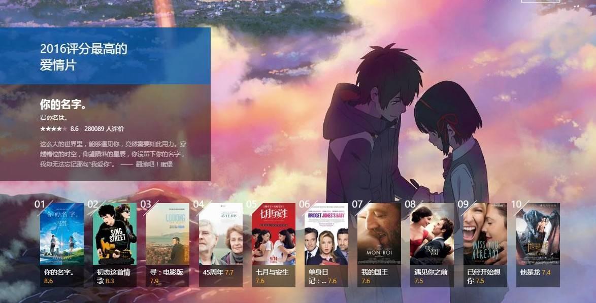 lover movie 2016