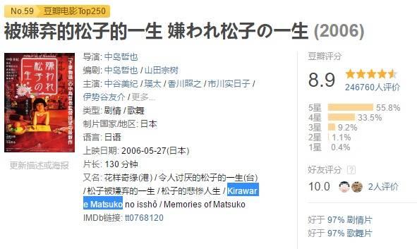 Kiraware Matsuko