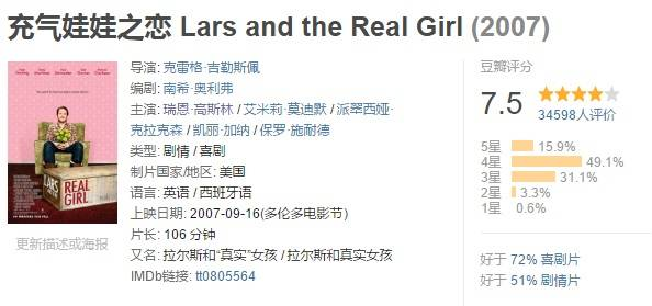 Lars and the Real Girl 1