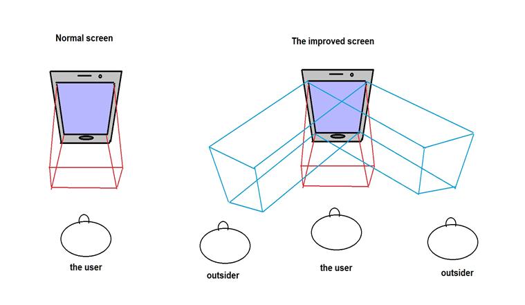 dual-display-csx