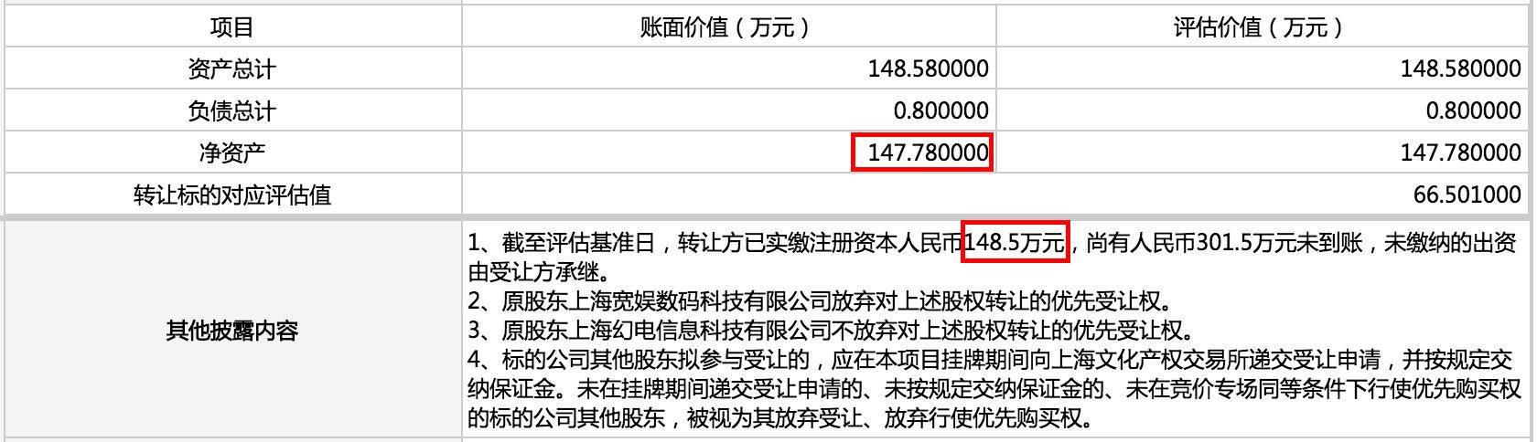 上海联合产权交易所项目信息截图