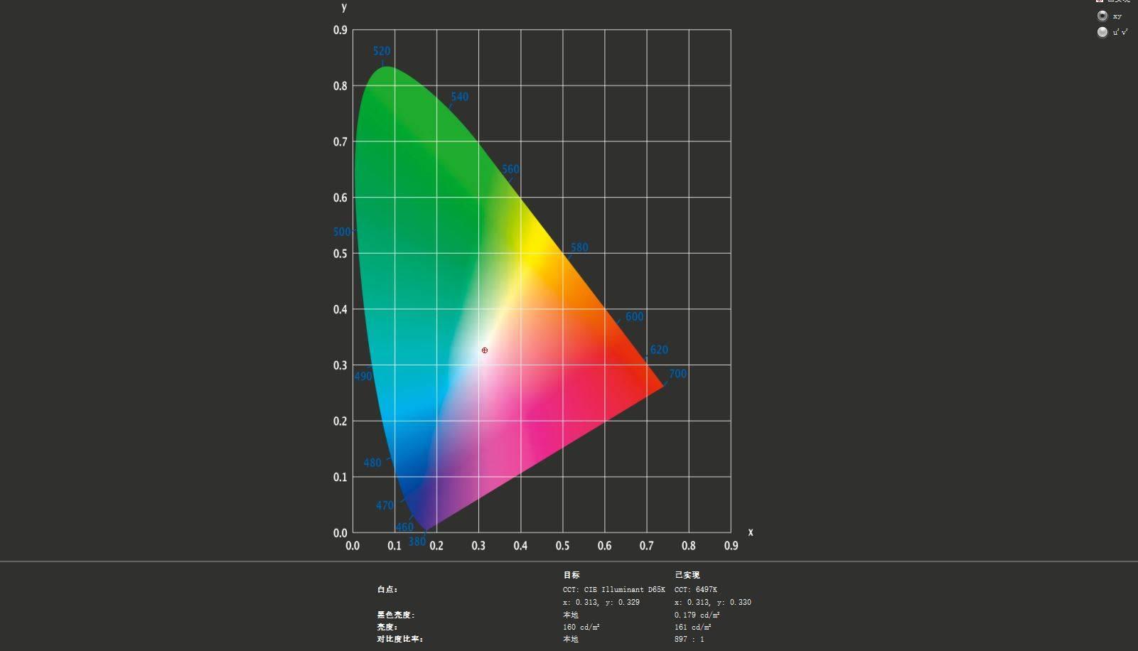 ThinkPad T27h screentest basic
