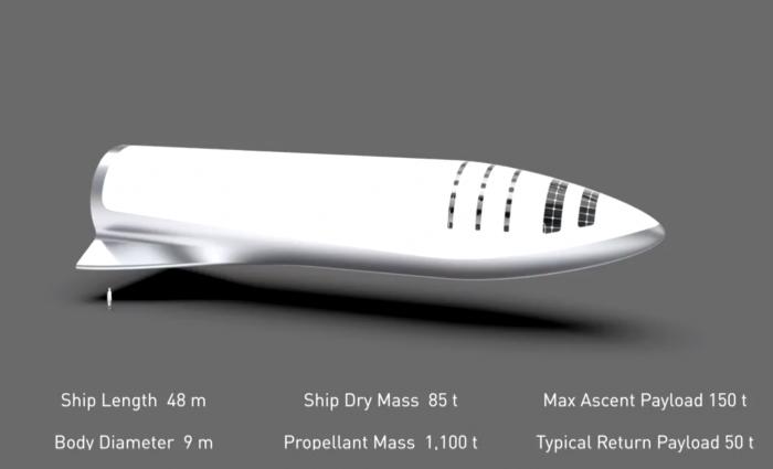 BFR-2