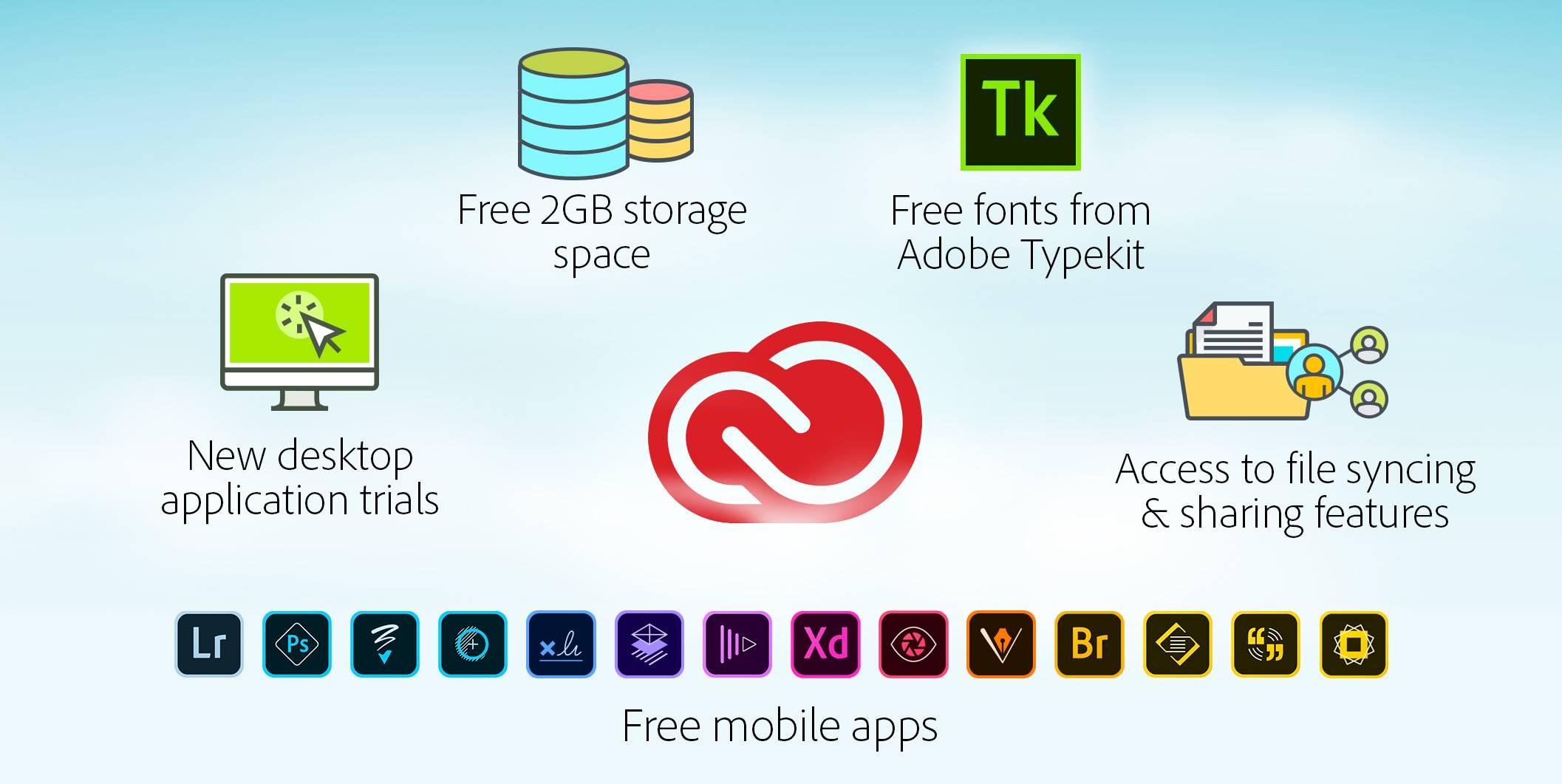 Adobe 官方对订阅制的解读