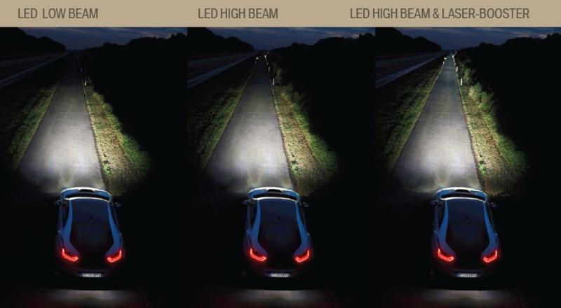 """""""激光车灯""""和LED车灯的比较图。""""i8""""使用的激光灯和LED头灯的高光束相组合可以照射到600m米的地方。"""
