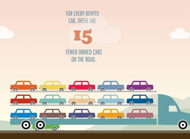 car-sharing-1