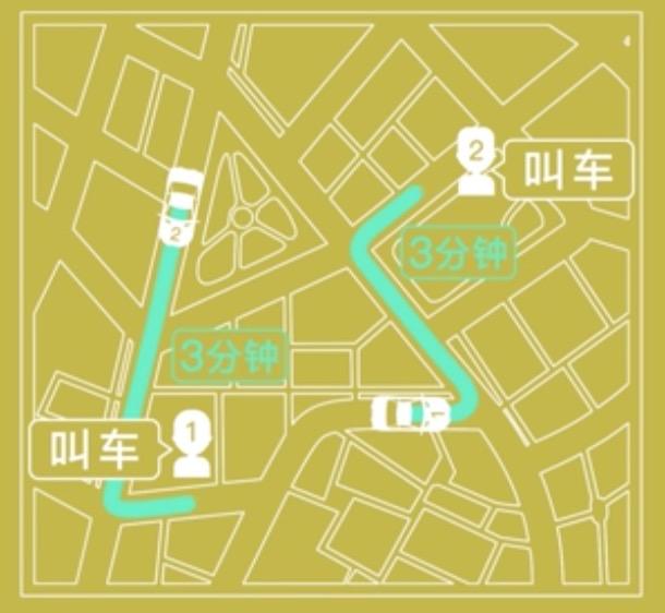 场景解决方案二:根据所有乘客需求 协调分配车辆*