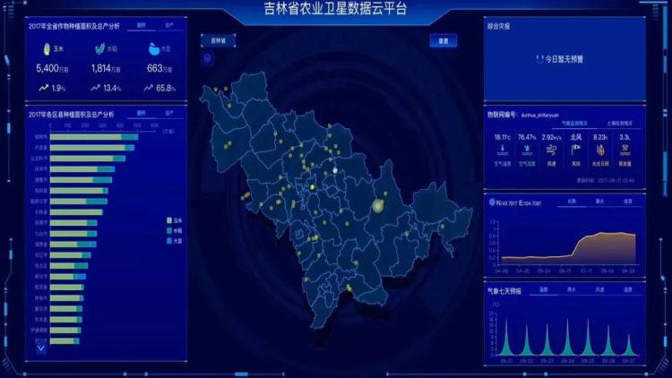 佳格天地制作的吉林省农作物生长状况图