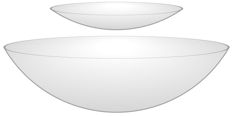 """阿雷西博天文台电波望远镜(上)与""""中国天眼""""(下)的盘面对比图(图源Wikipedia插画师Cmglee)"""