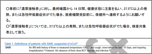 日本与WHO的发热标准截图,家里常备体温计,不舒服时自测下体温  NIID,WHO