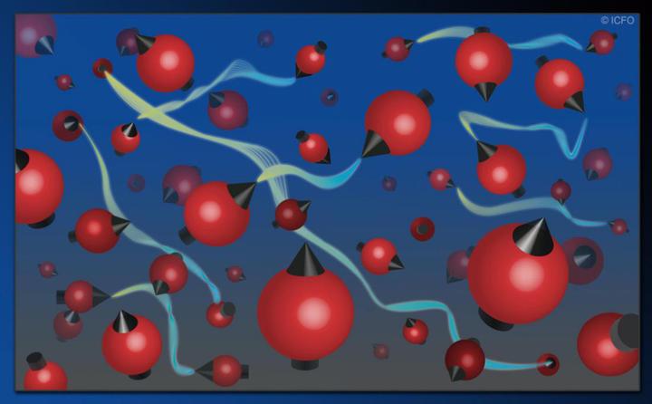 (纠缠原子云的示意图,其中黄蓝线条表示一对原子间的纠缠。图片来自 ICFO)