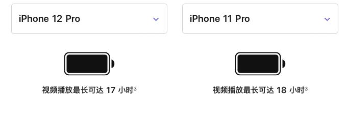 iPhone 12 Pro 续航水平较上代同款机型有所下降