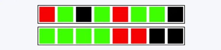 如果用不同颜色代表不同歌手,这意味完全真随机时,上下两种列表都可能出现