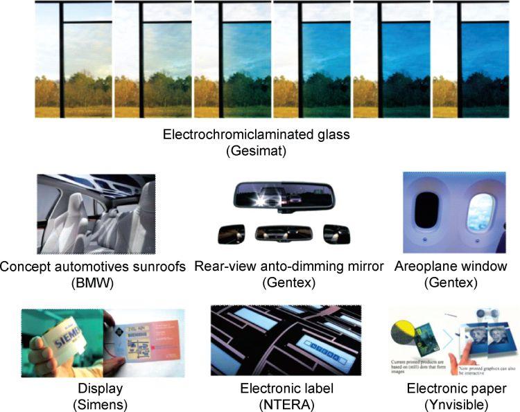 图片来自《电致变色技术研究进展和应用》