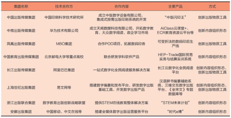 图片来源:《我国出版集团融合发展演进路径探析》