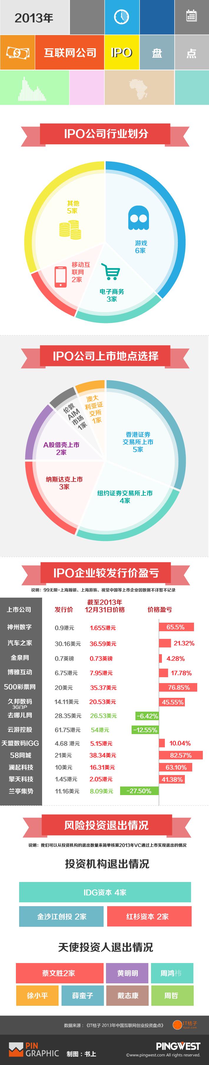 IPO_company-01
