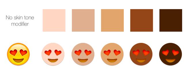 Emoji-toned