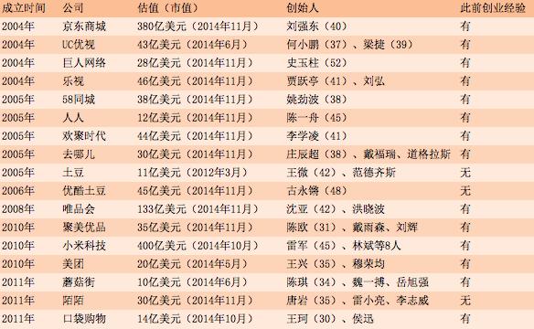 Screen Shot 2014-11-13 at 00.29.04