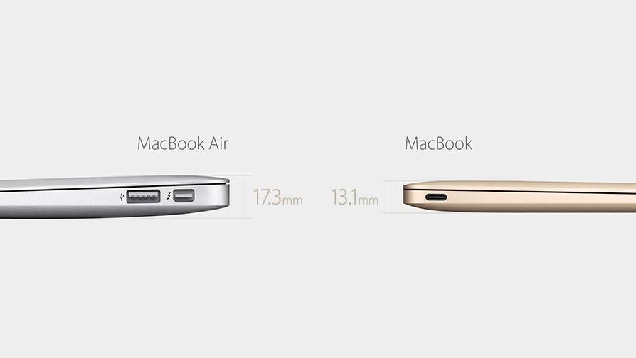 Apple Watch 27