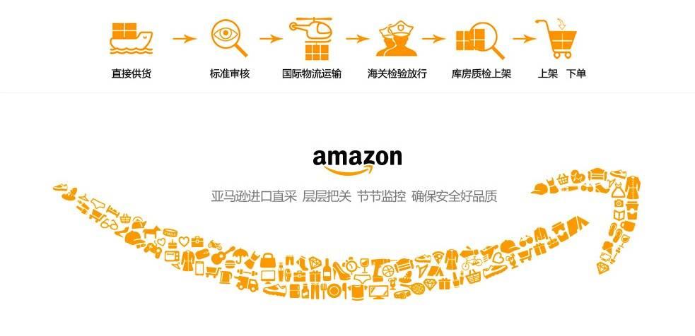 亚马逊去天猫开旗舰店了,天猫在海外联手亚马逊也是可能的