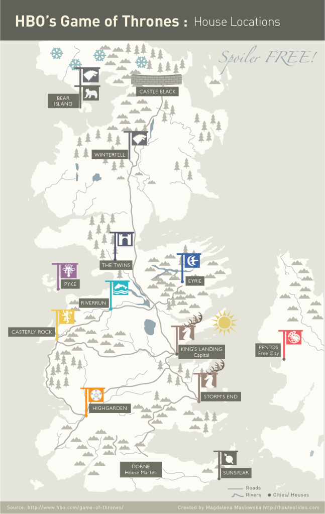 Game-of-Thrones-House-Locations