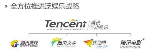tencent11