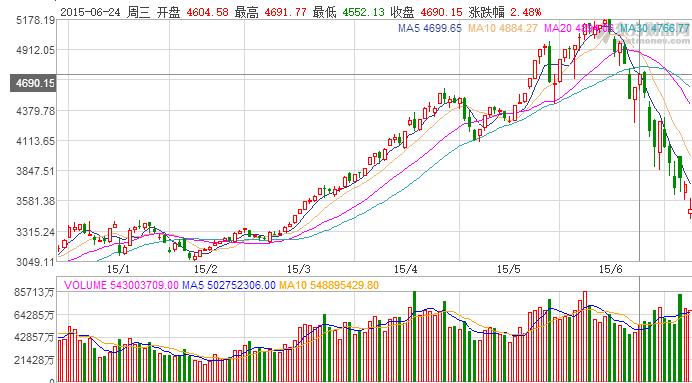 stock2