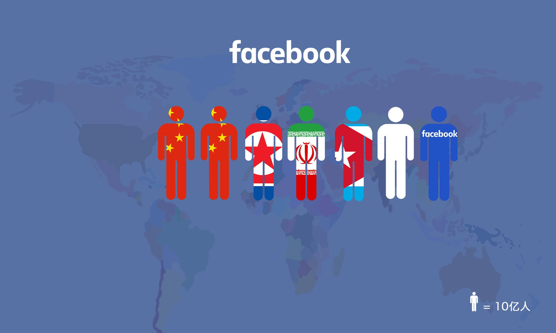 facebook-shijie-2